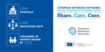 The new call for European Reference Networks membership will be opened soon